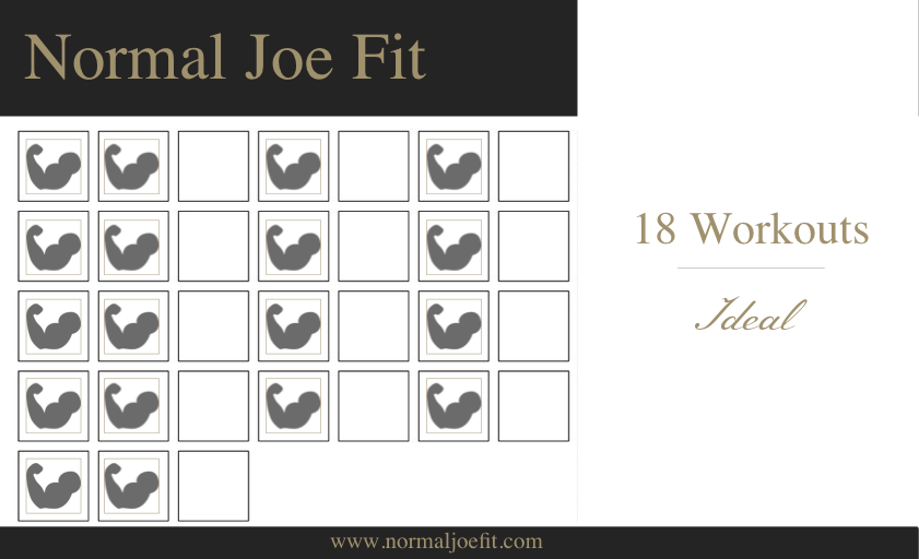 Normal Joe Fit Image Showing the Ideal Workout