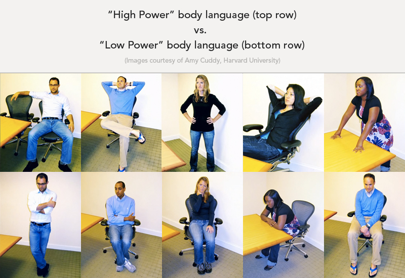testosterone power poses